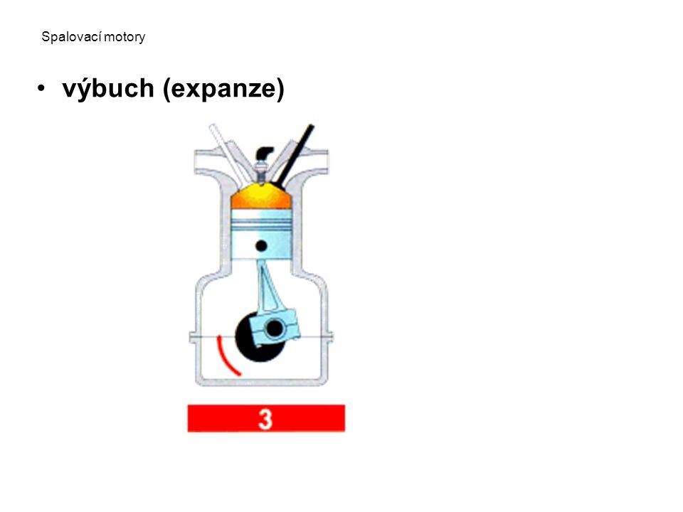 Spalovací motory výbuch (expanze)
