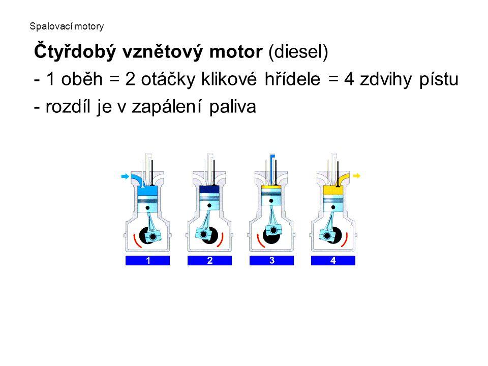 Spalovací motory Čtyřdobý vznětový motor (diesel) - 1 oběh = 2 otáčky klikové hřídele = 4 zdvihy pístu - rozdíl je v zapálení paliva