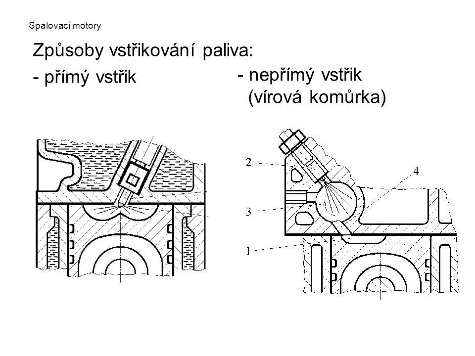 Spalovací motory Způsoby vstřikování paliva: - přímý vstřik - nepřímý vstřik (vírová komůrka)