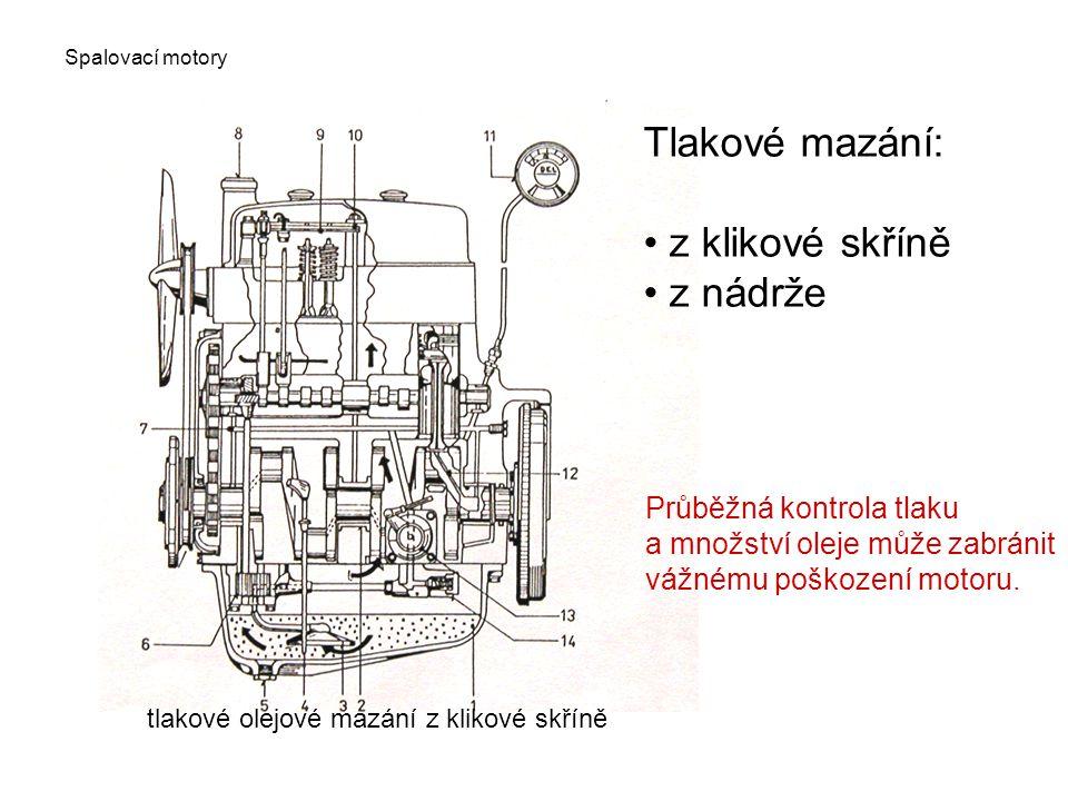 Spalovací motory Tlakové mazání: z klikové skříně z nádrže tlakové olejové mazání z klikové skříně Průběžná kontrola tlaku a množství oleje může zabrá