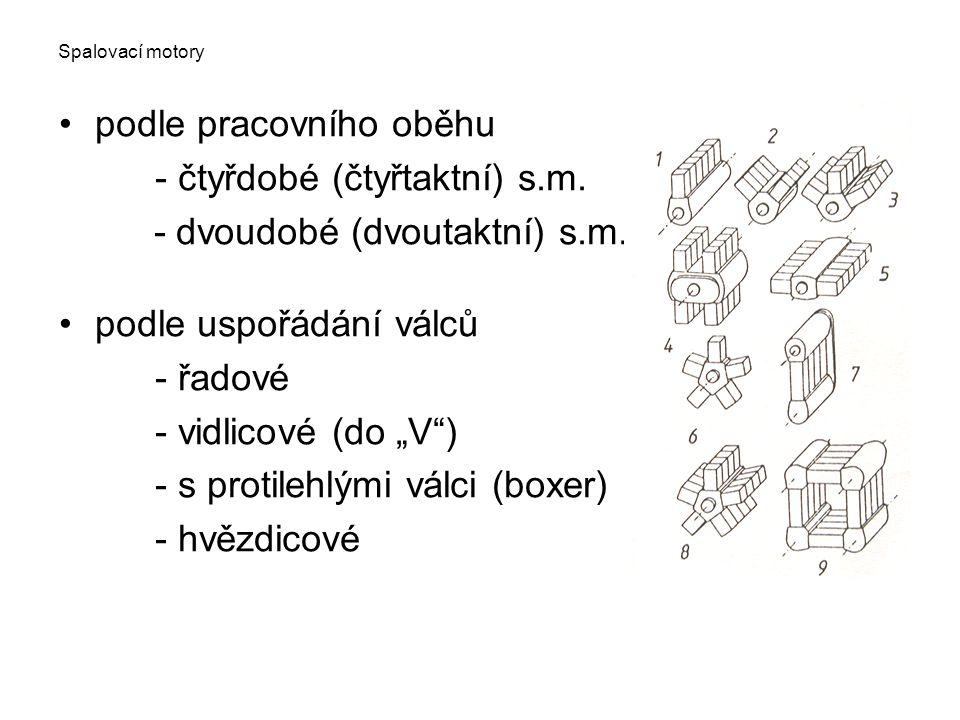 """Spalovací motory podle pracovního oběhu - čtyřdobé (čtyřtaktní) s.m. - dvoudobé (dvoutaktní) s.m. podle uspořádání válců - řadové - vidlicové (do """"V"""")"""