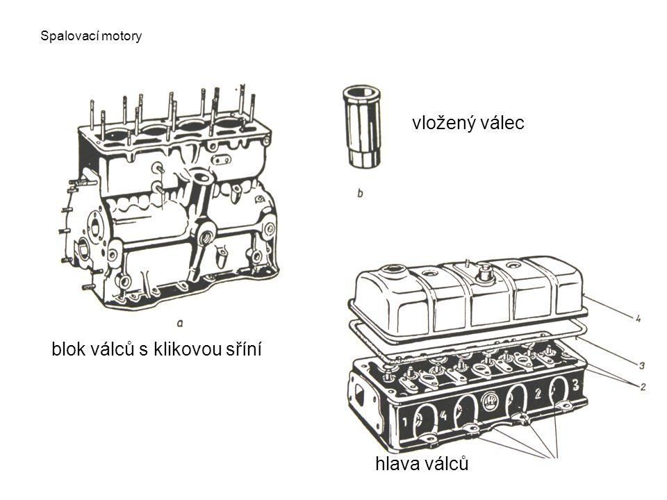 Spalovací motory blok válců s klikovou sříní vložený válec hlava válců