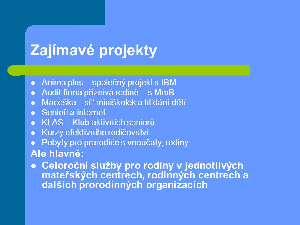 Zajímavé projekty Anima plus – společný projekt s IBM Audit firma příznivá rodině – s MmB Maceška – síť miniškolek a hlídání dětí Senioři a internet K