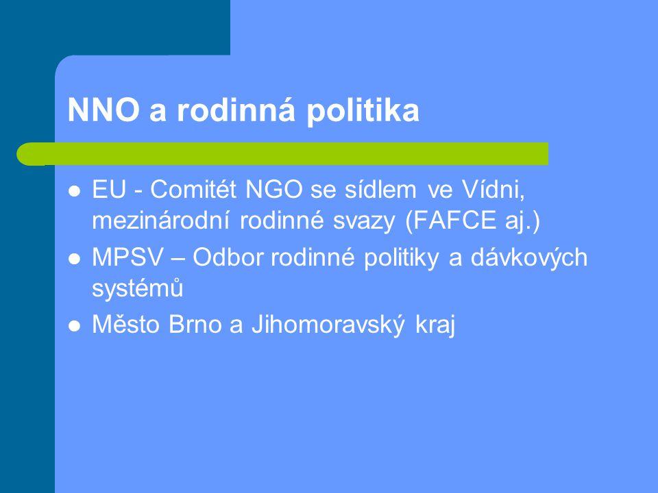 NNO a rodinná politika EU - Comitét NGO se sídlem ve Vídni, mezinárodní rodinné svazy (FAFCE aj.) MPSV – Odbor rodinné politiky a dávkových systémů Mě