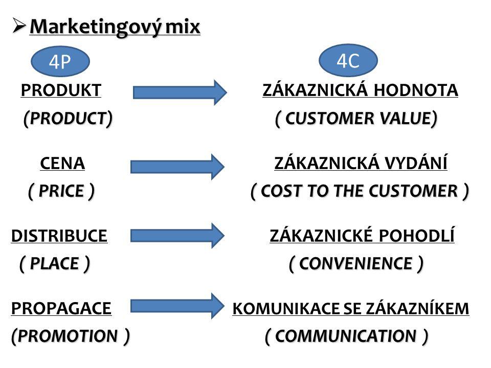  Marketingový mix PRODUKT ZÁKAZNICKÁ HODNOTA (PRODUCT) ( CUSTOMER VALUE) CENA ZÁKAZNICKÁ VYDÁNÍ ( PRICE ) ( COST TO THE CUSTOMER ) DISTRIBUCE ZÁKAZNICKÉ POHODLÍ ( PLACE ) ( CONVENIENCE ) ( PLACE ) ( CONVENIENCE ) PROPAGACE KOMUNIKACE SE ZÁKAZNÍKEM (PROMOTION ) ( COMMUNICATION ) 4P 4C