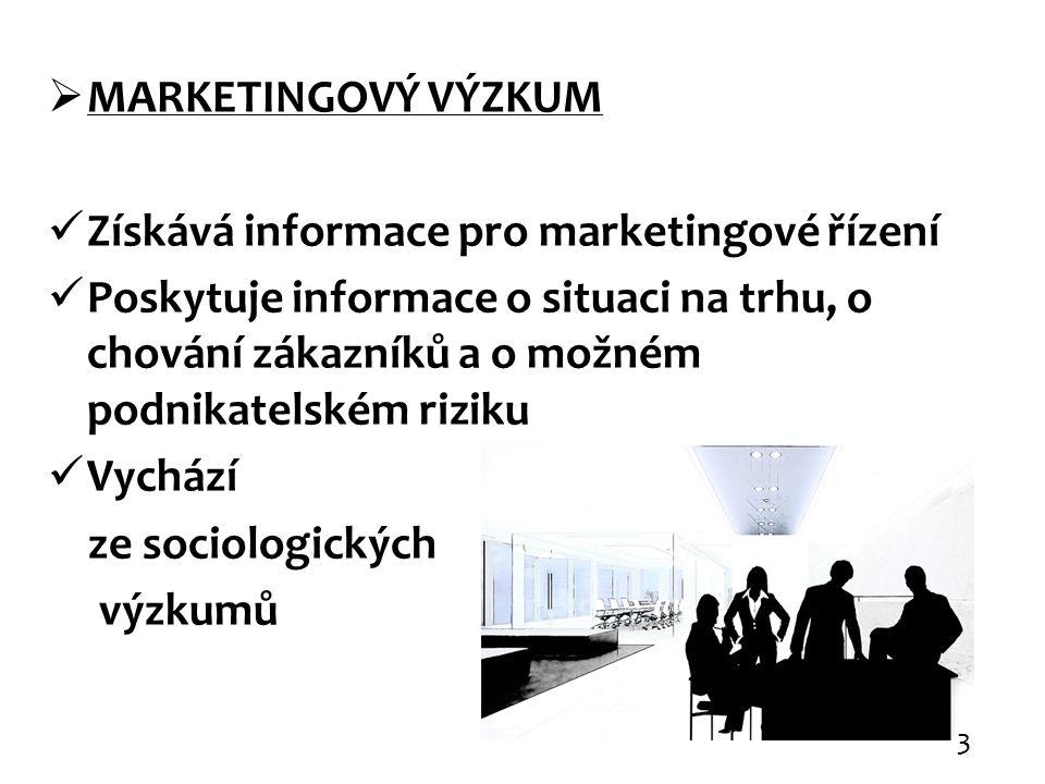  MARKETINGOVÝ VÝZKUM Získává informace pro marketingové řízení Poskytuje informace o situaci na trhu, o chování zákazníků a o možném podnikatelském riziku Vychází ze sociologických výzkumů 3