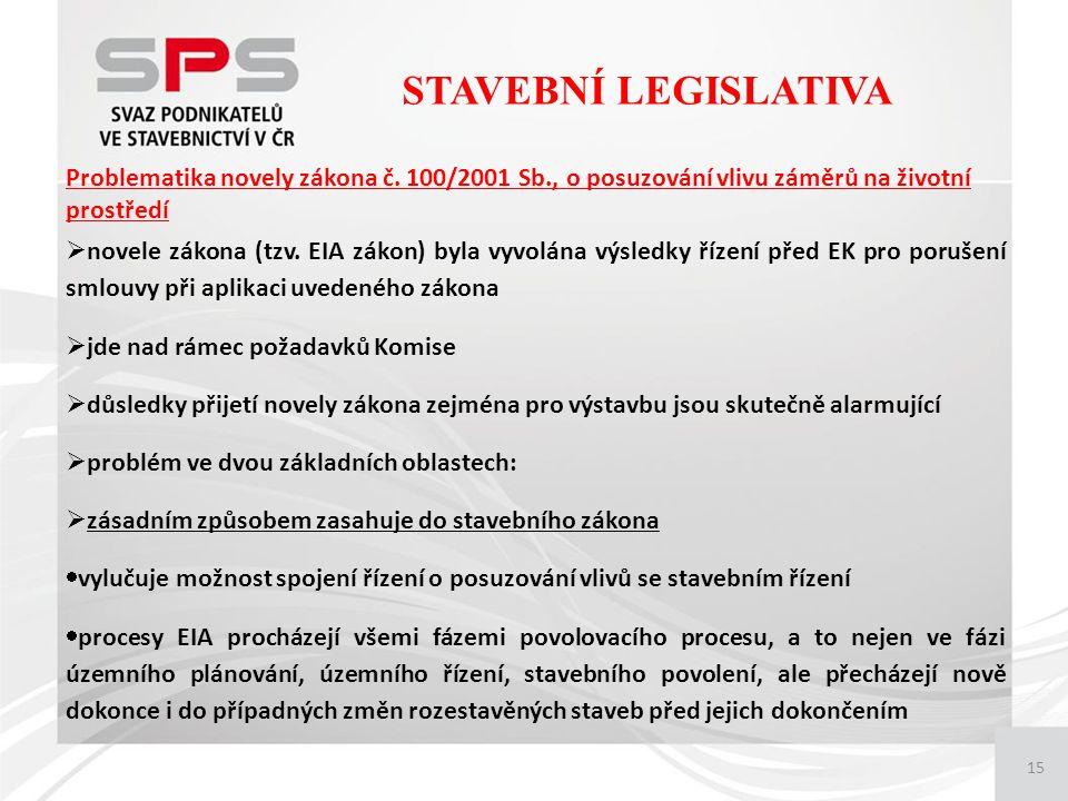 15 Problematika novely zákona č.