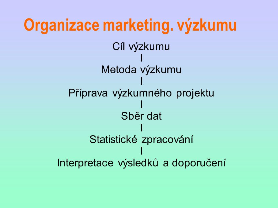 Organizace marketing.
