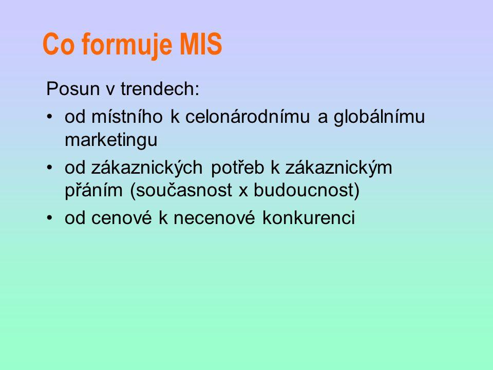 Co formuje MIS Posun v trendech: od místního k celonárodnímu a globálnímu marketingu od zákaznických potřeb k zákaznickým přáním (současnost x budoucnost) od cenové k necenové konkurenci