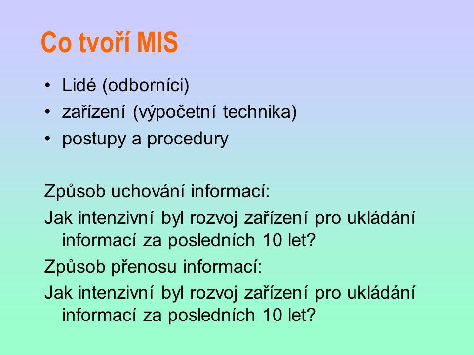 Co tvoří MIS Lidé (odborníci) zařízení (výpočetní technika) postupy a procedury Způsob uchování informací: Jak intenzivní byl rozvoj zařízení pro uklá