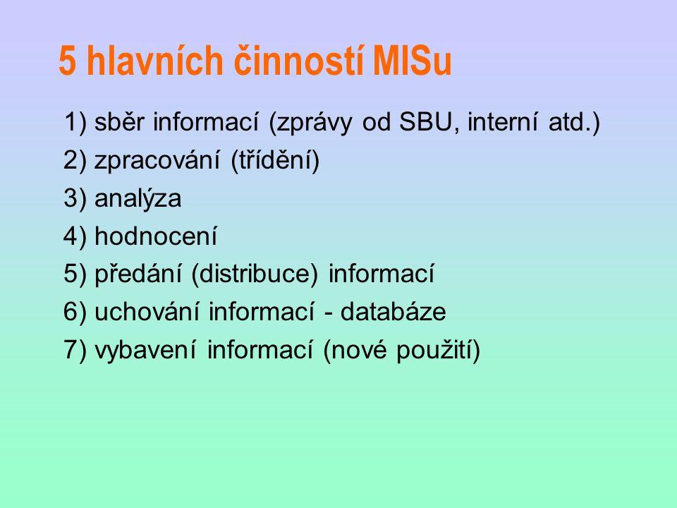 5 hlavních činností MISu 1) sběr informací (zprávy od SBU, interní atd.) 2) zpracování (třídění) 3) analýza 4) hodnocení 5) předání (distribuce) informací 6) uchování informací - databáze 7) vybavení informací (nové použití)