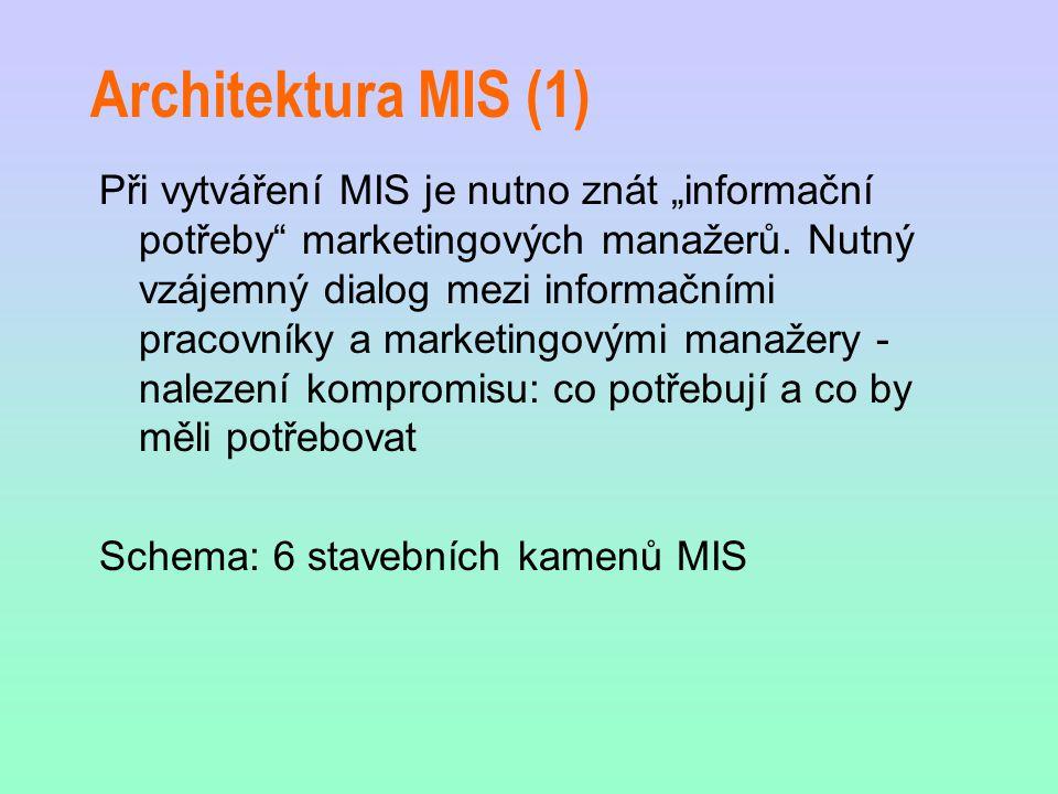 """Architektura MIS (1) Při vytváření MIS je nutno znát """"informační potřeby"""" marketingových manažerů. Nutný vzájemný dialog mezi informačními pracovníky"""