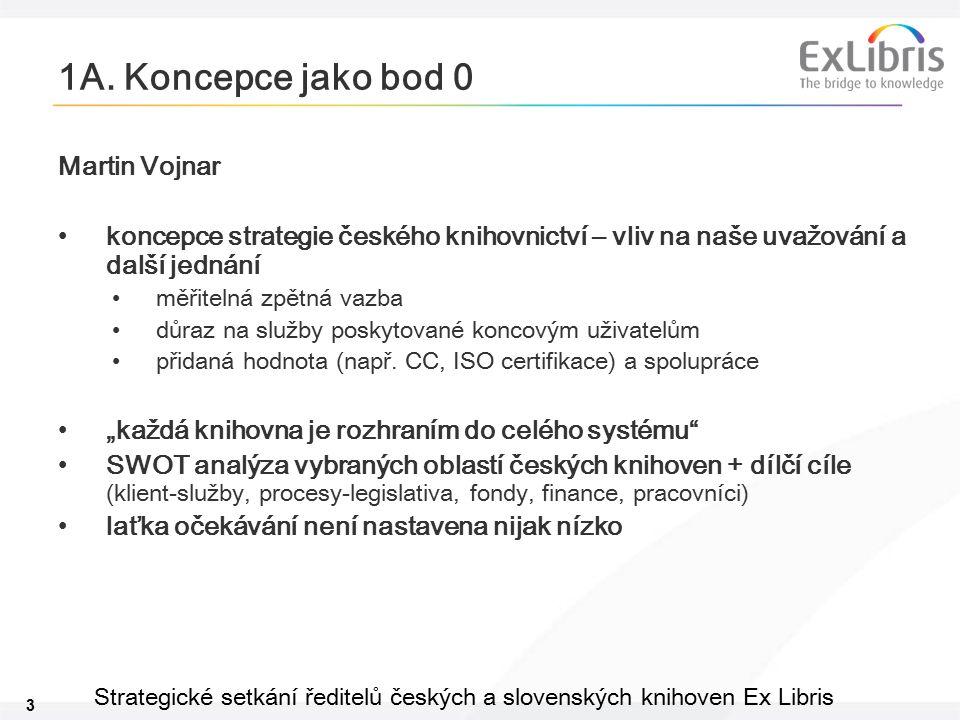 3 Strategické setkání ředitelů českých a slovenských knihoven Ex Libris 1A. Koncepce jako bod 0 Martin Vojnar koncepce strategie českého knihovnictví