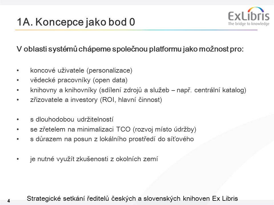 4 Strategické setkání ředitelů českých a slovenských knihoven Ex Libris 1A. Koncepce jako bod 0 V oblasti systémů chápeme společnou platformu jako mož