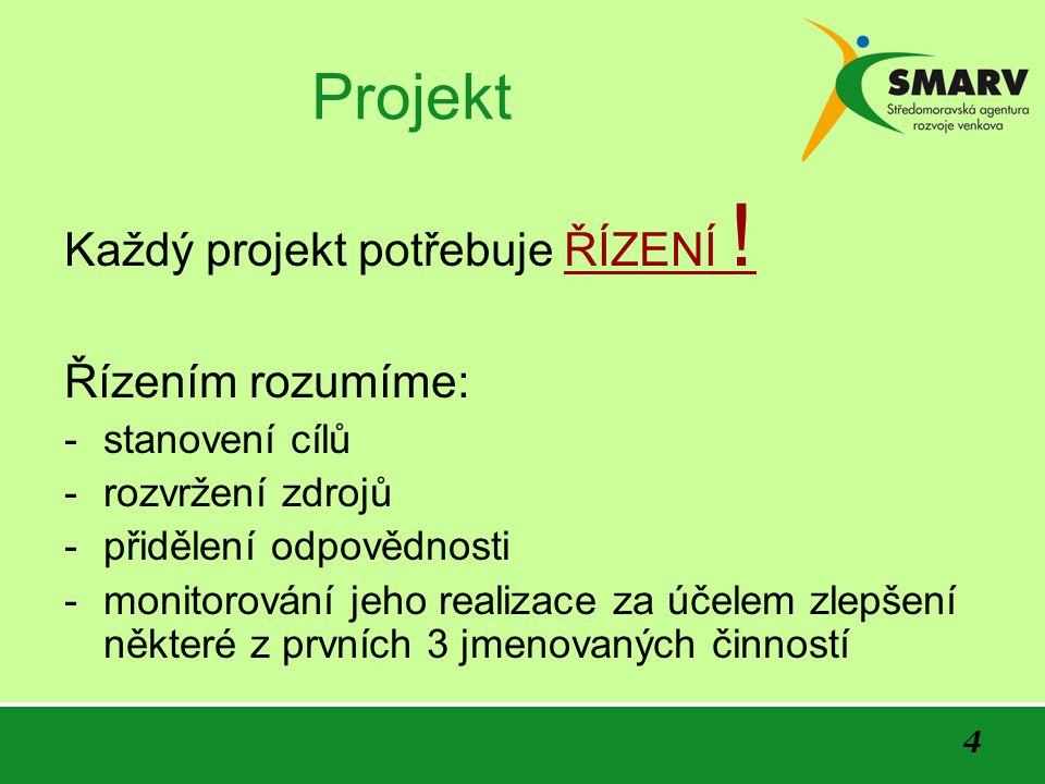4 Projekt Každý projekt potřebuje ŘÍZENÍ .