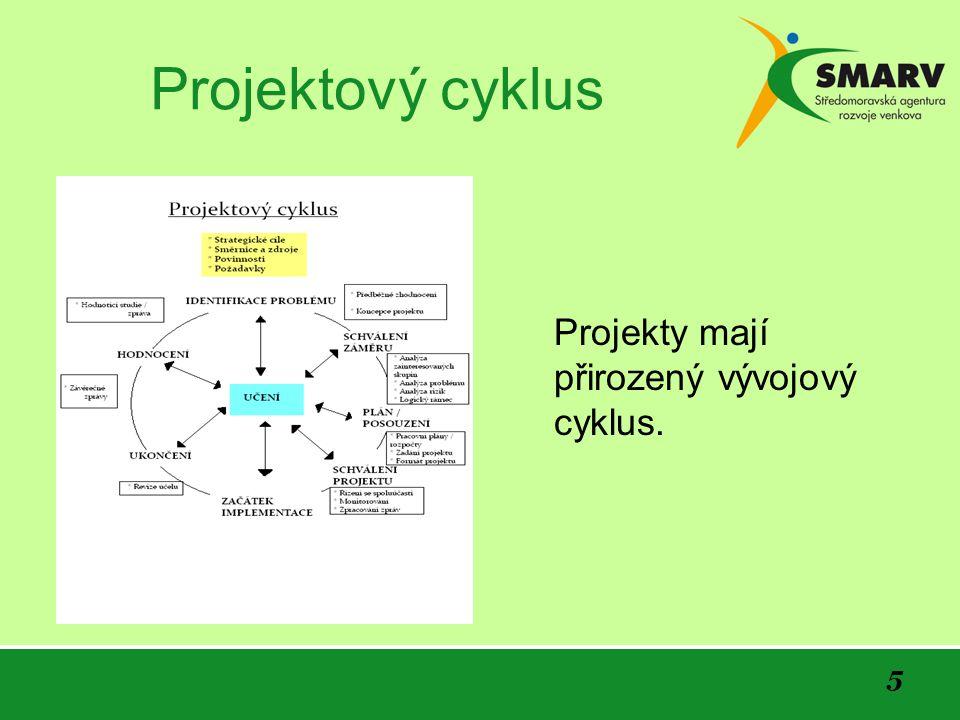 5 Projektový cyklus Projekty mají přirozený vývojový cyklus.