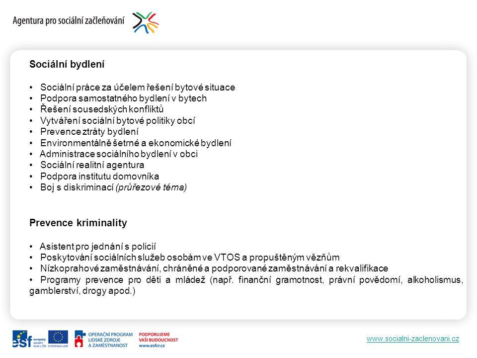 www.socialni-zaclenovani.cz Sociální bydlení Sociální práce za účelem řešení bytové situace Podpora samostatného bydlení v bytech Řešení sousedských k