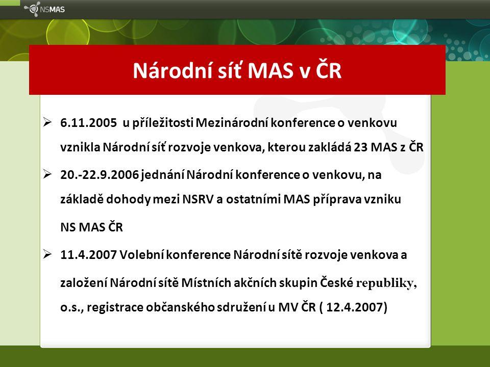 Národní síť MAS v ČR  6.11.2005 u příležitosti Mezinárodní konference o venkovu vznikla Národní síť rozvoje venkova, kterou zakládá 23 MAS z ČR  20.