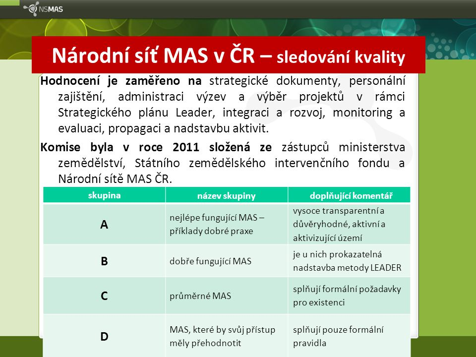 Národní síť MAS v ČR – sledování kvality Hodnocení je zaměřeno na strategické dokumenty, personální zajištění, administraci výzev a výběr projektů v rámci Strategického plánu Leader, integraci a rozvoj, monitoring a evaluaci, propagaci a nadstavbu aktivit.