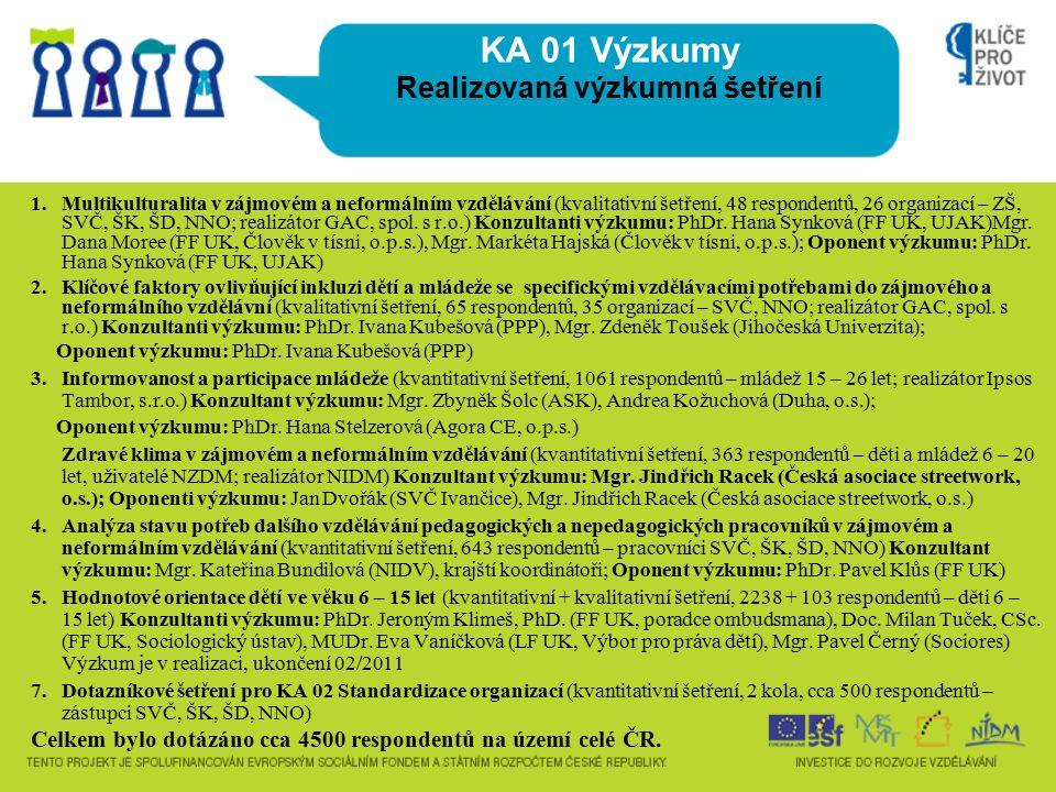 1.Multikulturalita v zájmovém a neformálním vzdělávání (kvalitativní šetření, 48 respondentů, 26 organizací – ZŠ, SVČ, ŠK, ŠD, NNO; realizátor GAC, sp
