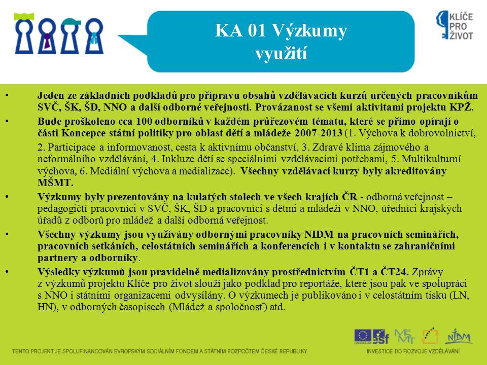 Jeden ze základních podkladů pro přípravu obsahů vzdělávacích kurzů určených pracovníkům SVČ, ŠK, ŠD, NNO a další odborné veřejnosti. Provázanost se v