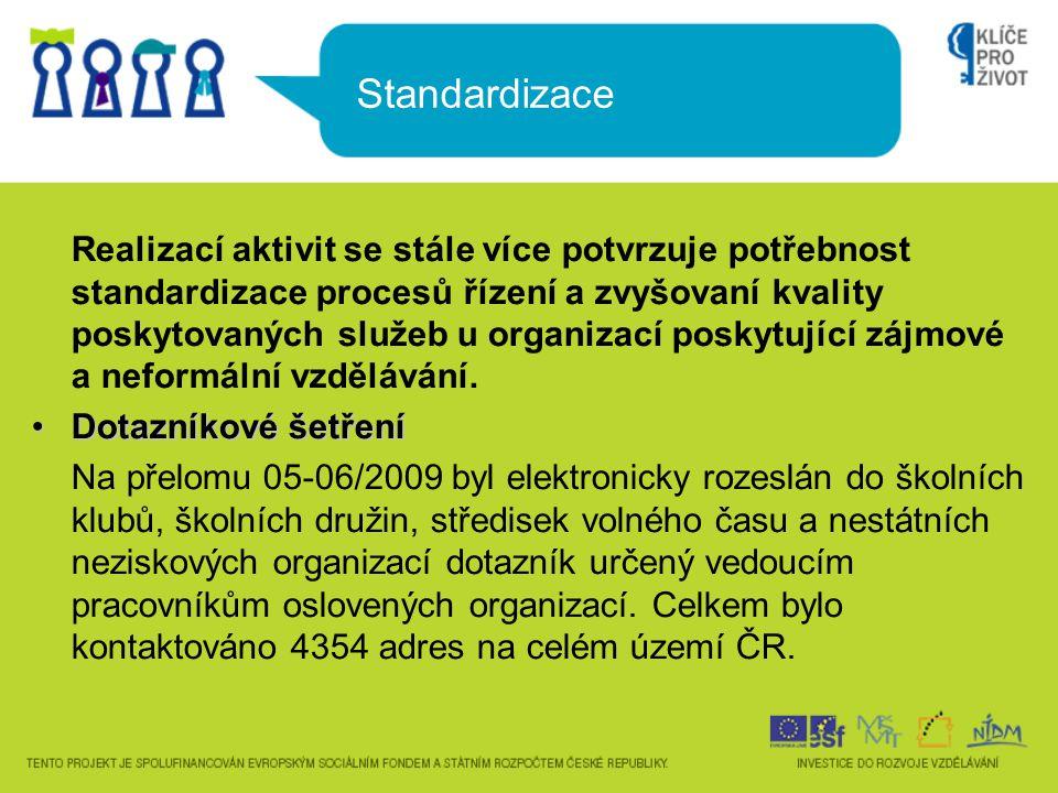 Standardizace Realizací aktivit se stále více potvrzuje potřebnost standardizace procesů řízení a zvyšovaní kvality poskytovaných služeb u organizací