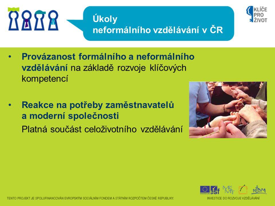 Úkoly neformálního vzdělávání v ČR Provázanost formálního a neformálního vzdělávání na základě rozvoje klíčových kompetencí Reakce na potřeby zaměstna