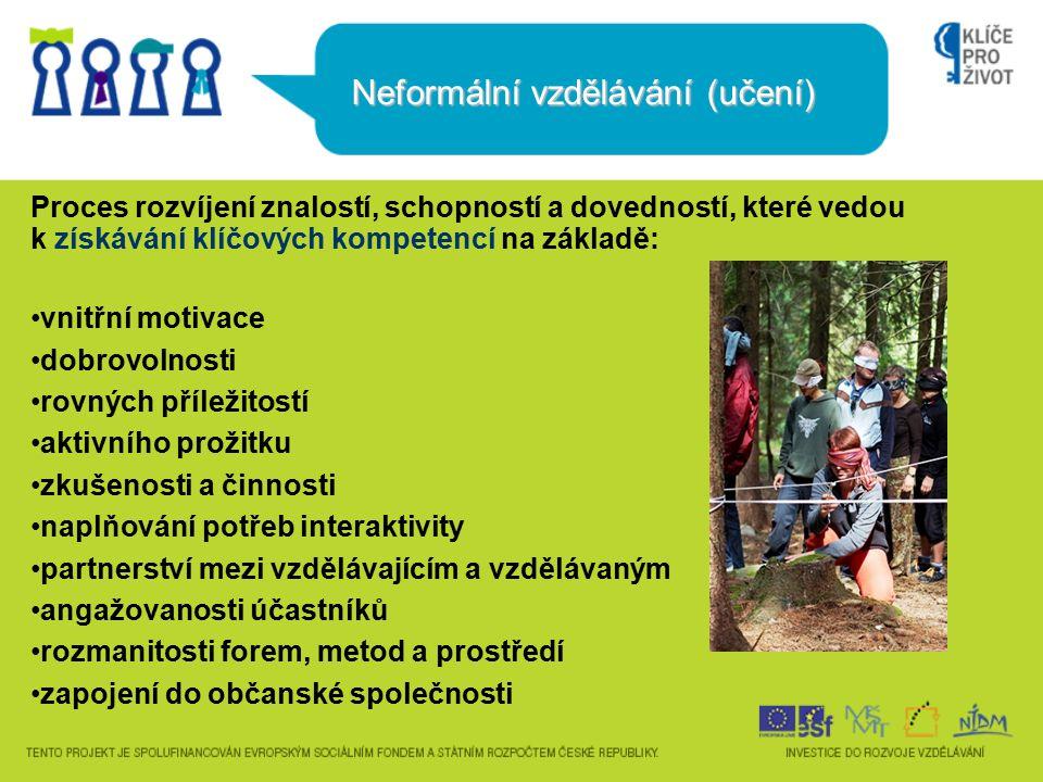 ikatalogy.nidm.cz