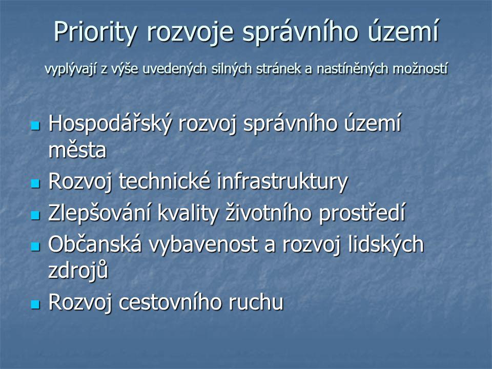 Priority rozvoje správního území vyplývají z výše uvedených silných stránek a nastíněných možností Hospodářský rozvoj správního území města Hospodářsk
