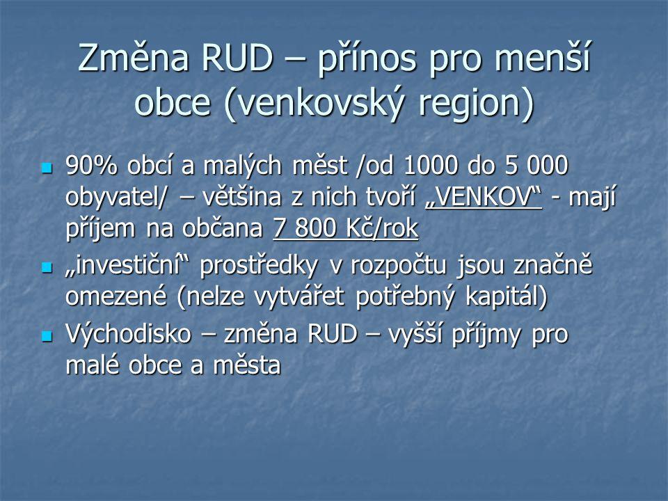"""Změna RUD – přínos pro menší obce (venkovský region) 90% obcí a malých měst /od 1000 do 5 000 obyvatel/ – většina z nich tvoří """"VENKOV"""" - mají příjem"""