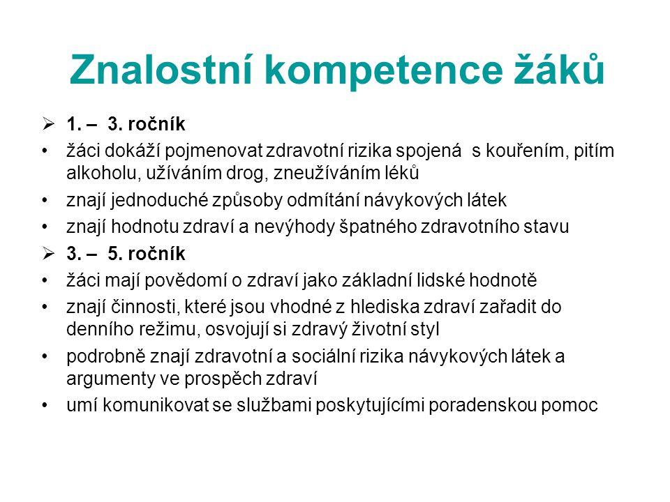 Znalostní kompetence žáků  1. – 3. ročník žáci dokáží pojmenovat zdravotní rizika spojená s kouřením, pitím alkoholu, užíváním drog, zneužíváním léků