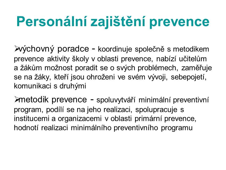 Personální zajištění prevence  výchovný poradce - koordinuje společně s metodikem prevence aktivity školy v oblasti prevence, nabízí učitelům a žákům