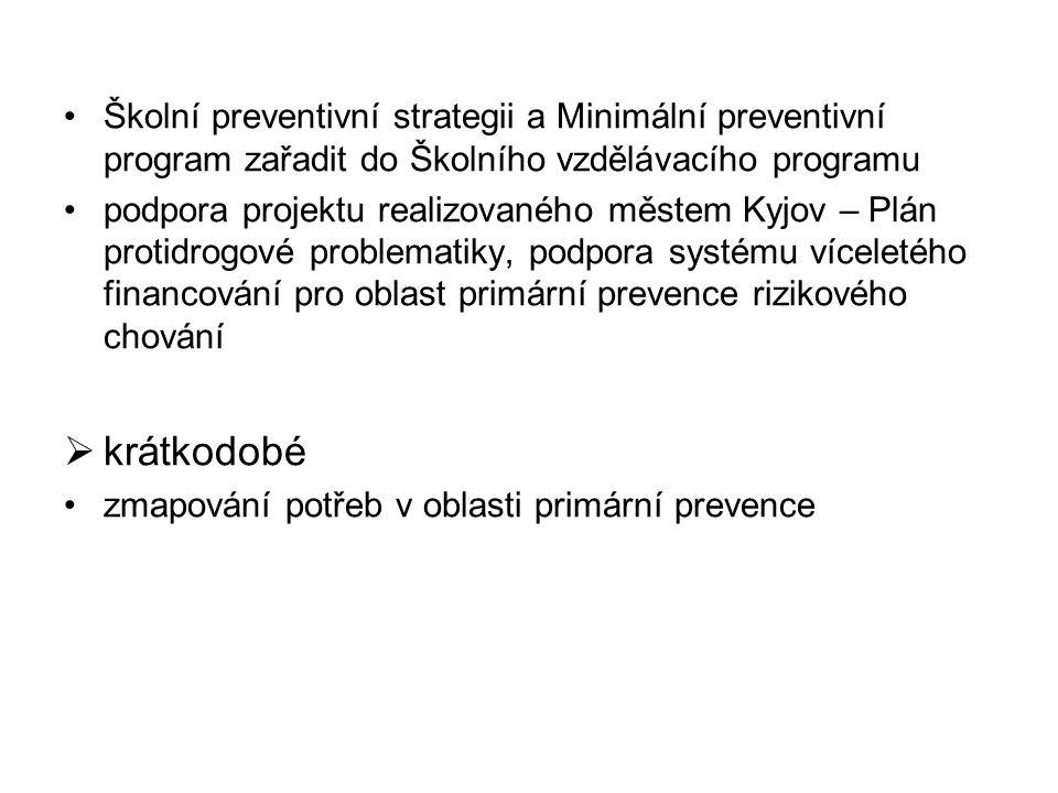 Školní preventivní strategii a Minimální preventivní program zařadit do Školního vzdělávacího programu podpora projektu realizovaného městem Kyjov – P