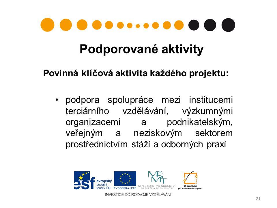 Podporované aktivity Povinná klíčová aktivita každého projektu: podpora spolupráce mezi institucemi terciárního vzdělávání, výzkumnými organizacemi a podnikatelským, veřejným a neziskovým sektorem prostřednictvím stáží a odborných praxí 21