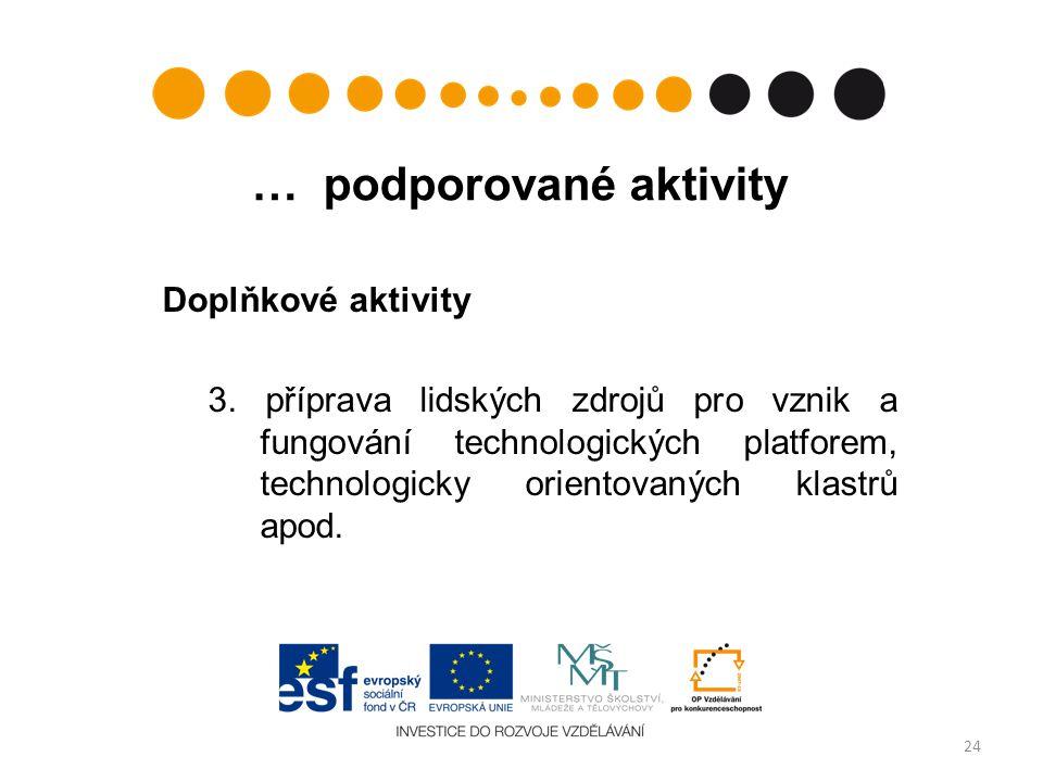 … podporované aktivity Doplňkové aktivity 3.