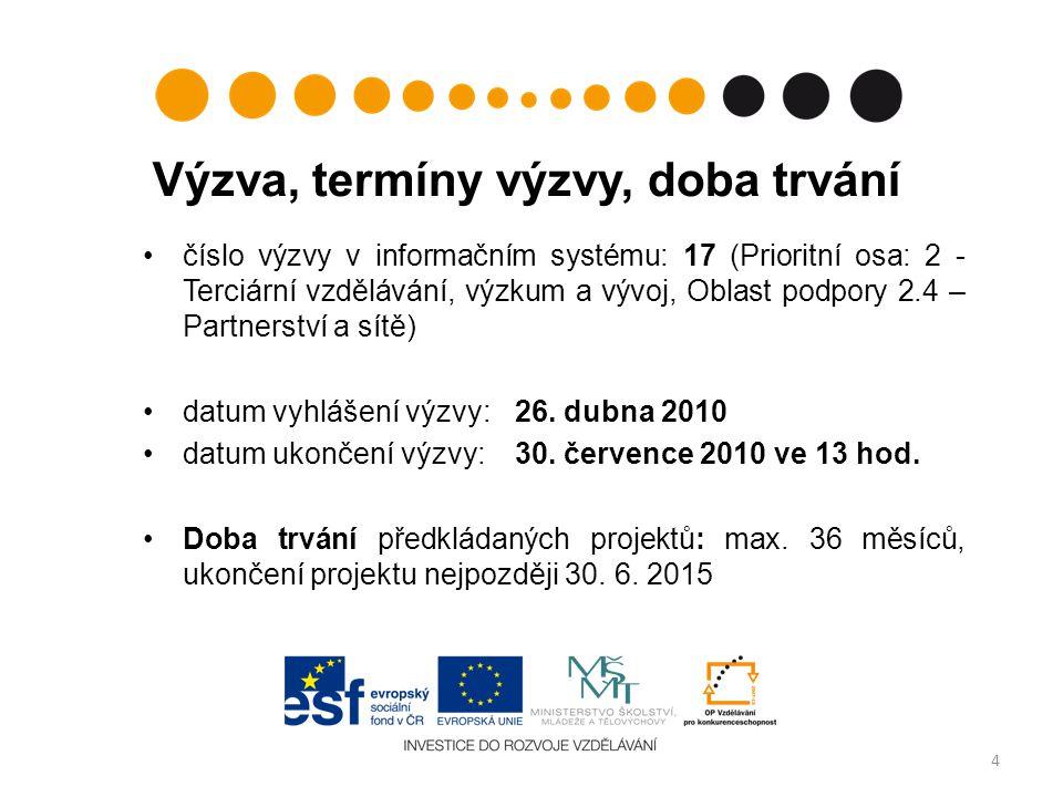Český přechodný rámec Notifikován Český přechodný rámec (rozhodnutí Komise N 236/2009 ze dne 7.