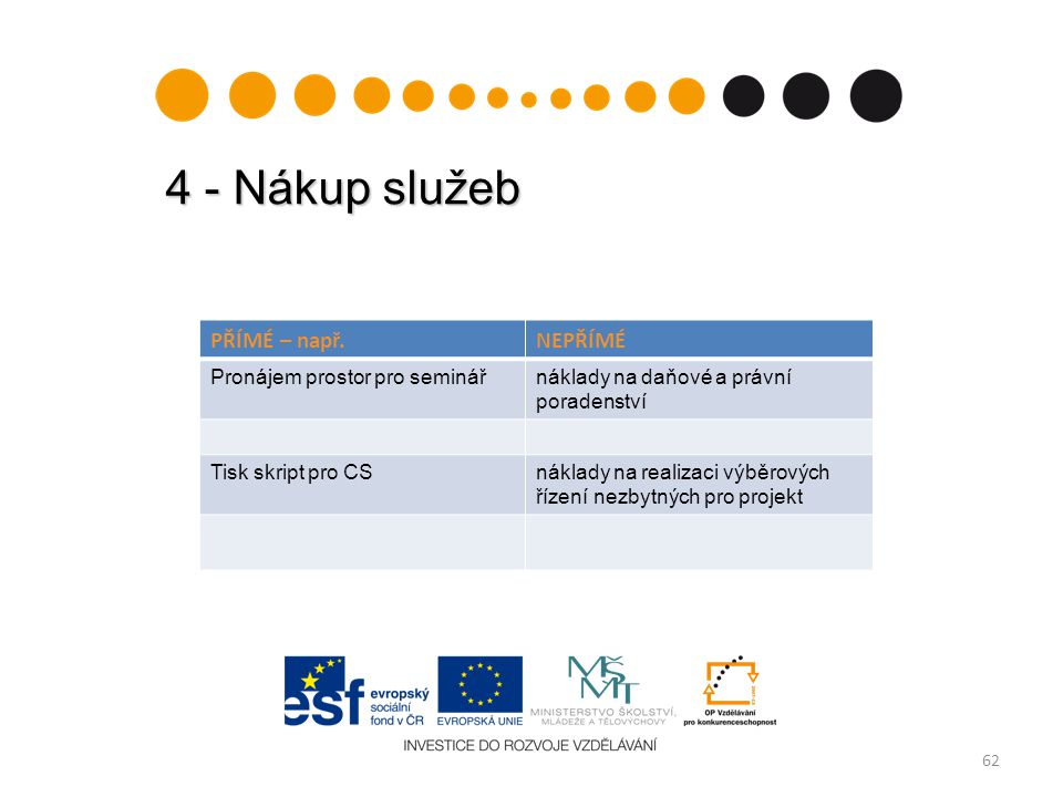 4 - Nákup služeb 62 PŘÍMÉ – např.NEPŘÍMÉ Pronájem prostor pro seminářnáklady na daňové a právní poradenství Tisk skript pro CSnáklady na realizaci výběrových řízení nezbytných pro projekt
