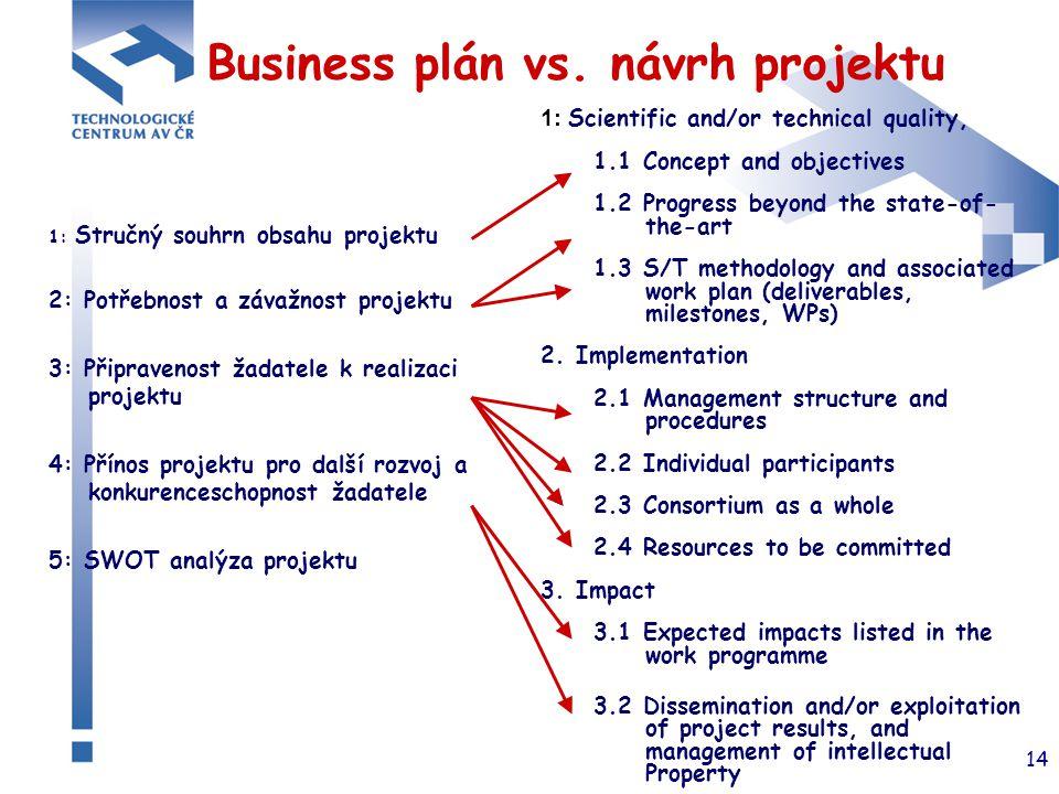 14 Business plán vs. návrh projektu 1: Stručný souhrn obsahu projektu 2: Potřebnost a závažnost projektu 3: Připravenost žadatele k realizaci projektu