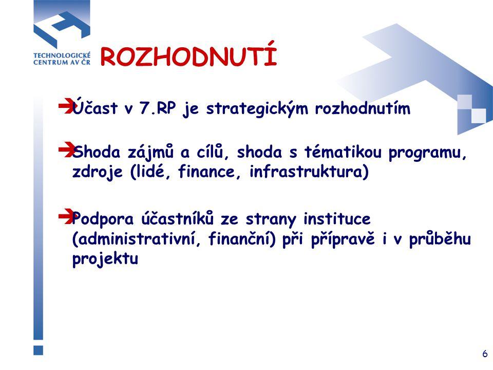 6 ROZHODNUTÍ  Účast v 7.RP je strategickým rozhodnutím  Shoda zájmů a cílů, shoda s tématikou programu, zdroje (lidé, finance, infrastruktura)  Pod