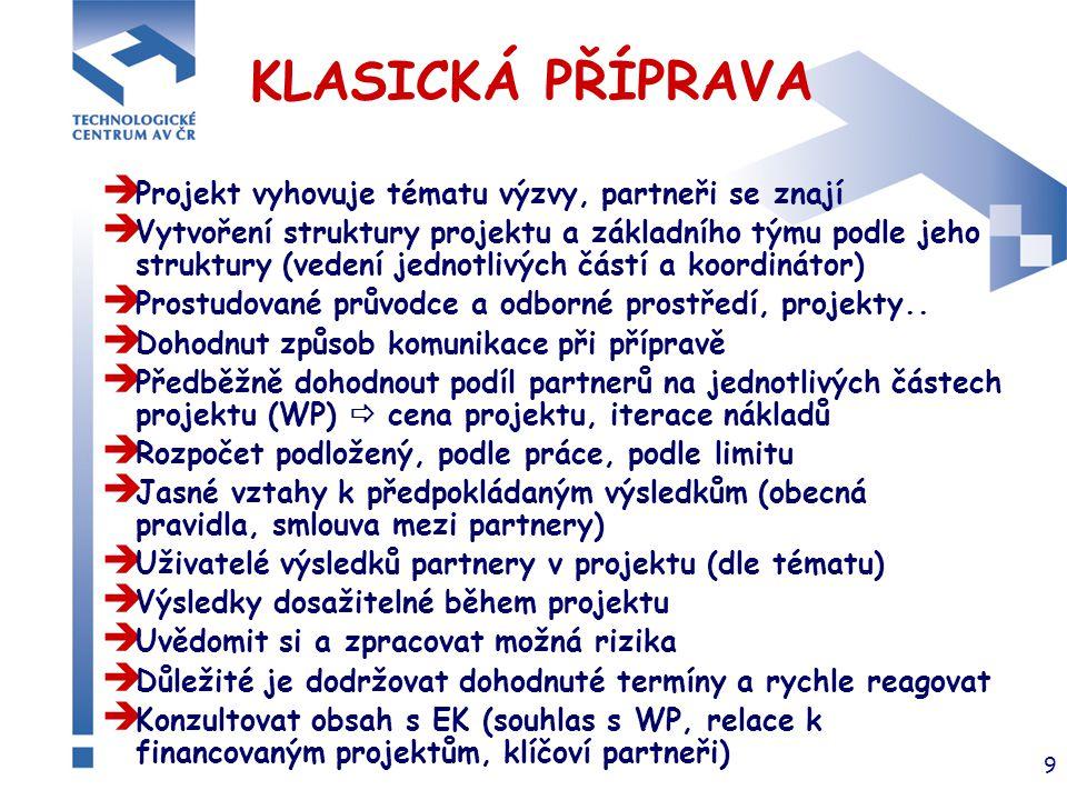 20 WP6 Technology Implementation Plan WorkpackageLeader: 5 Partners: All WP6 Validation WorkpackageLeader: 5 Partners: All WP2 Sensor Development WorkpackageLeader: 3 Partners: 1,2,4 WP2 Sensor Development WorkpackageLeader: 3 Partners: 1,2,4 WP3 Hardware Development WorkpackageLeader: 2 Partners: 3,4,5 WP3 Hardware Development WorkpackageLeader: 2 Partners: 3,4,5 WP4 Software Development WorkpackageLeader: 1 Partners: 2,3 WP4 Software Development WorkpackageLeader: 1 Partners: 2,3 WP5 Integration WorkpackageLeader: 3 Partners: 1,2,4 WP5 Integration WorkpackageLeader: 3 Partners: 1,2,4 WP1 Co- WorkpackageLeader: 1 Partners: All WP1 - Co-ordination and Project Management WorkpackageLeader: 1 Partners: All Rozvržení práce – Gantt diagram