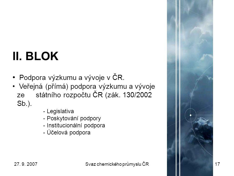 27. 9. 2007Svaz chemického průmyslu ČR17 II. BLOK Podpora výzkumu a vývoje v ČR.