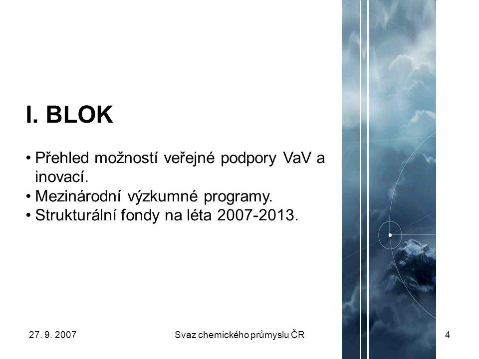27. 9. 2007Svaz chemického průmyslu ČR4 I. BLOK Přehled možností veřejné podpory VaV a inovací. Mezinárodní výzkumné programy. Strukturální fondy na l