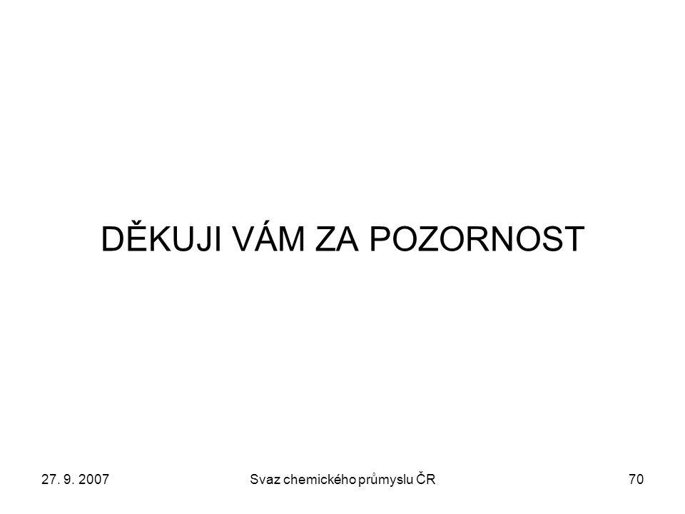 27. 9. 2007Svaz chemického průmyslu ČR70 DĚKUJI VÁM ZA POZORNOST