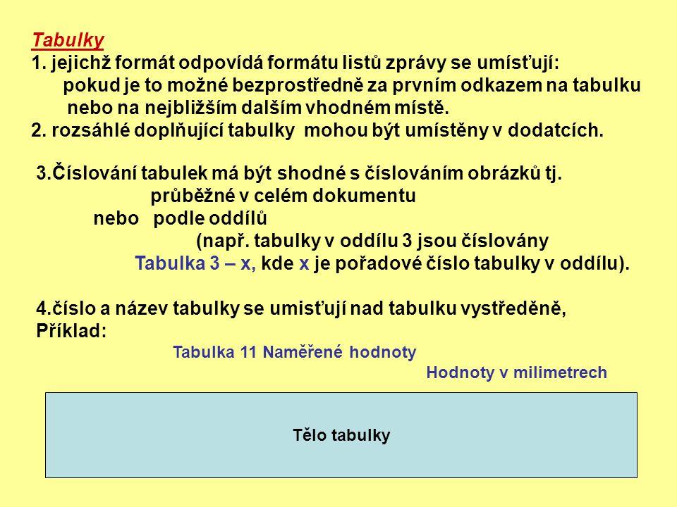 Tabulky 1. jejichž formát odpovídá formátu listů zprávy se umísťují: pokud je to možné bezprostředně za prvním odkazem na tabulku nebo na nejbližším d