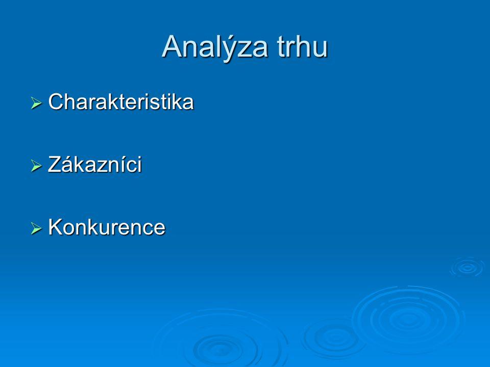 Analýza trhu  Charakteristika  Zákazníci  Konkurence