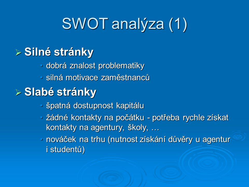 SWOT analýza (1)  Silné stránky dobrá znalost problematikydobrá znalost problematiky silná motivace zaměstnancůsilná motivace zaměstnanců  Slabé str
