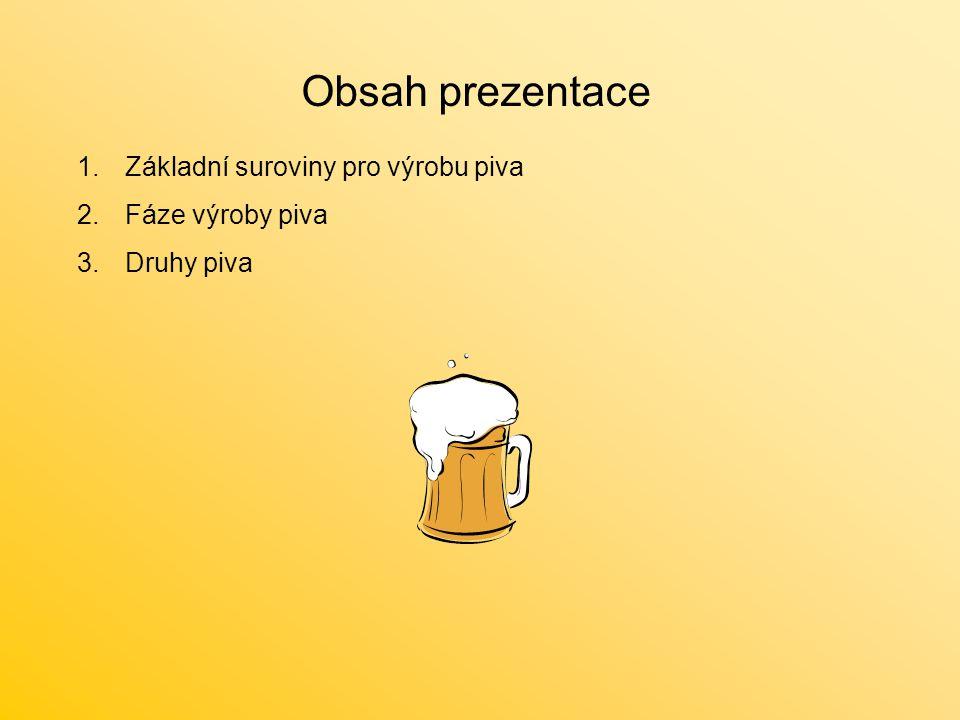 Druhy piva Stupňovitost piva: 10° pivo ≠ 10 % obsahu alkoholu Legislativně nesprávné označení !!.