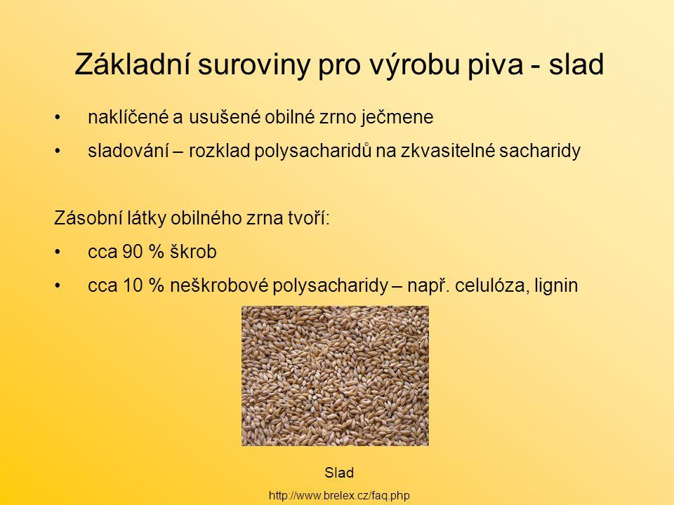 Základní suroviny pro výrobu piva - slad naklíčené a usušené obilné zrno ječmene sladování – rozklad polysacharidů na zkvasitelné sacharidy Zásobní lá