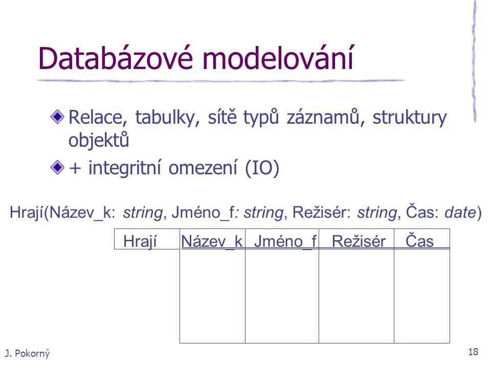 J. Pokorný 18 Databázové modelování Relace, tabulky, sítě typů záznamů, struktury objektů + integritní omezení (IO) Hrají(Název_k: string, Jméno_f: st