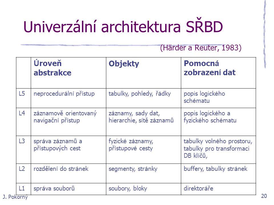 J. Pokorný 20 Univerzální architektura SŘBD (Härder a Reuter, 1983) Ú roveň abstrakce ObjektyPomocn á zobrazen í dat L5neprocedur á ln í př í stuptabu